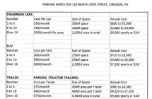 Parking Spaces for All Vehicle Types- 120 N 25th St